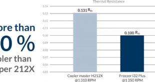 Arctic-Freezer-i32-Plus-Cooler-1024x470