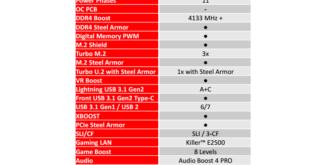 msi-z270-gaming-m7-specs